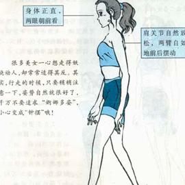 健康妙招五:保持正確的行走姿勢圖片