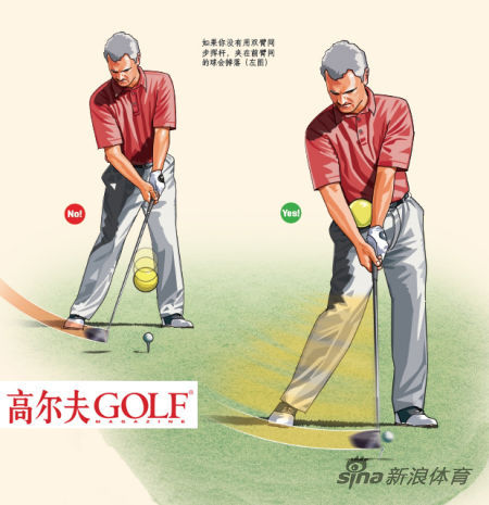 練習方法2