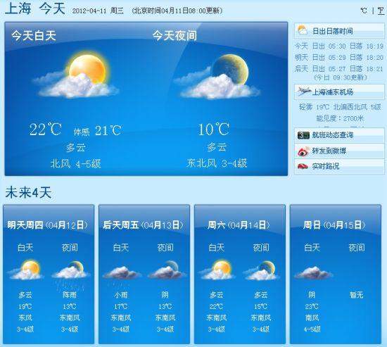 上海天预报�z*_F1中国大奖赛或再迎雨战周五预报有雨温骤降_赛车频道_新浪
